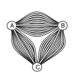 All channels in a three-node cluster. Each line represents a single channel