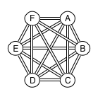 6 cluster nodes with connections, each line represents a connection