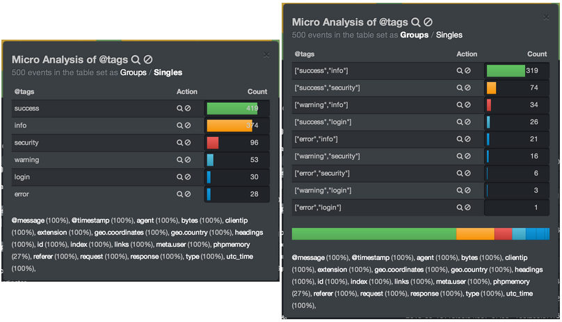 kibana-2013-09-19-micro-analysis-array-fields.png