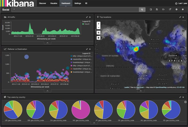 kibana-screenshot-release.jpg