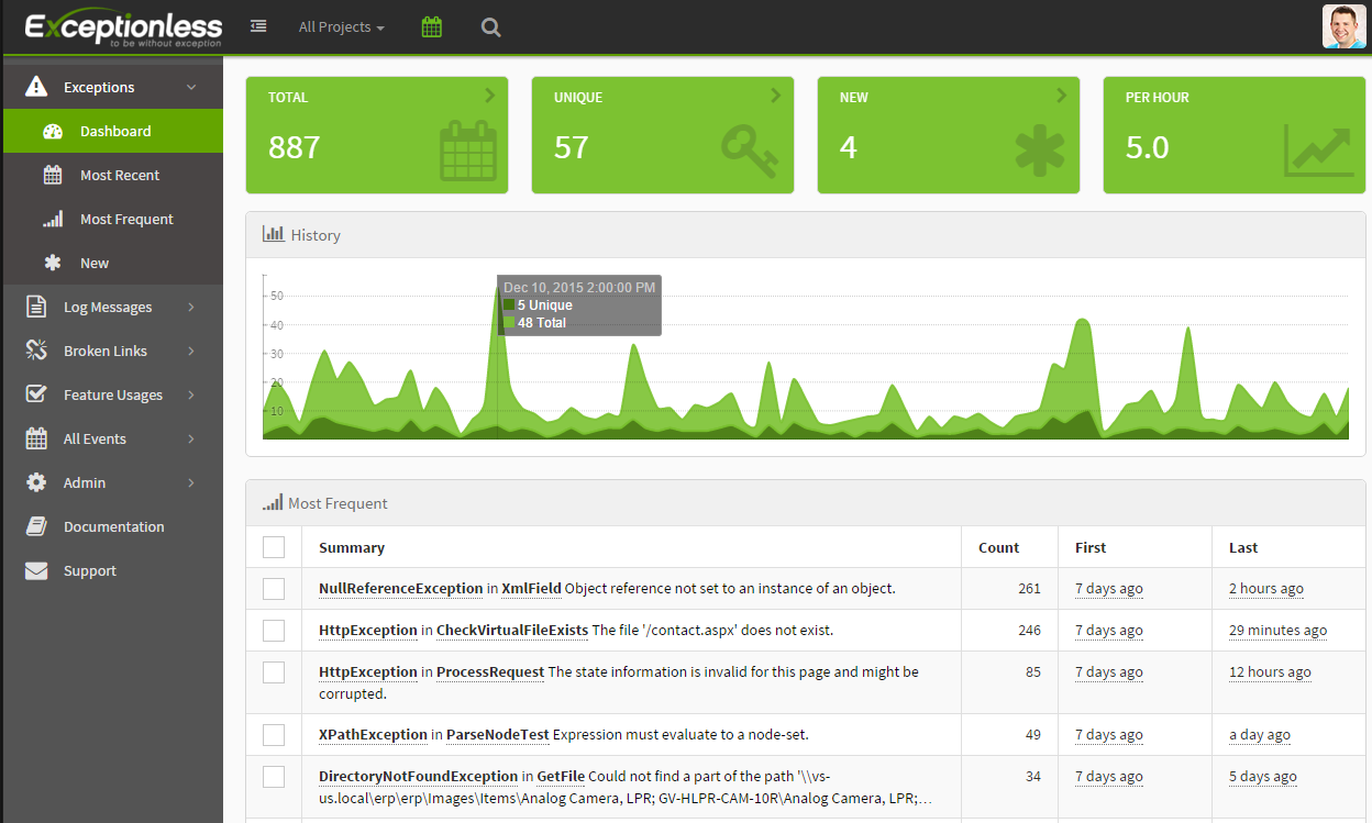 Exceptionless dashboard.png