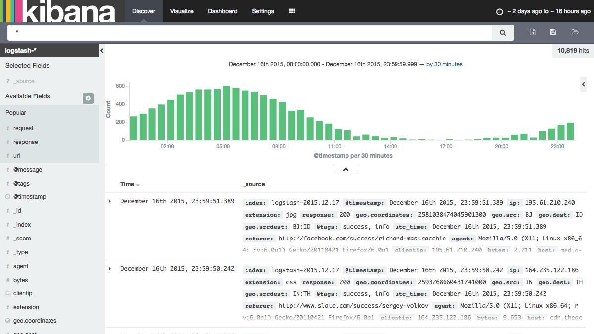 makelogs_data.png