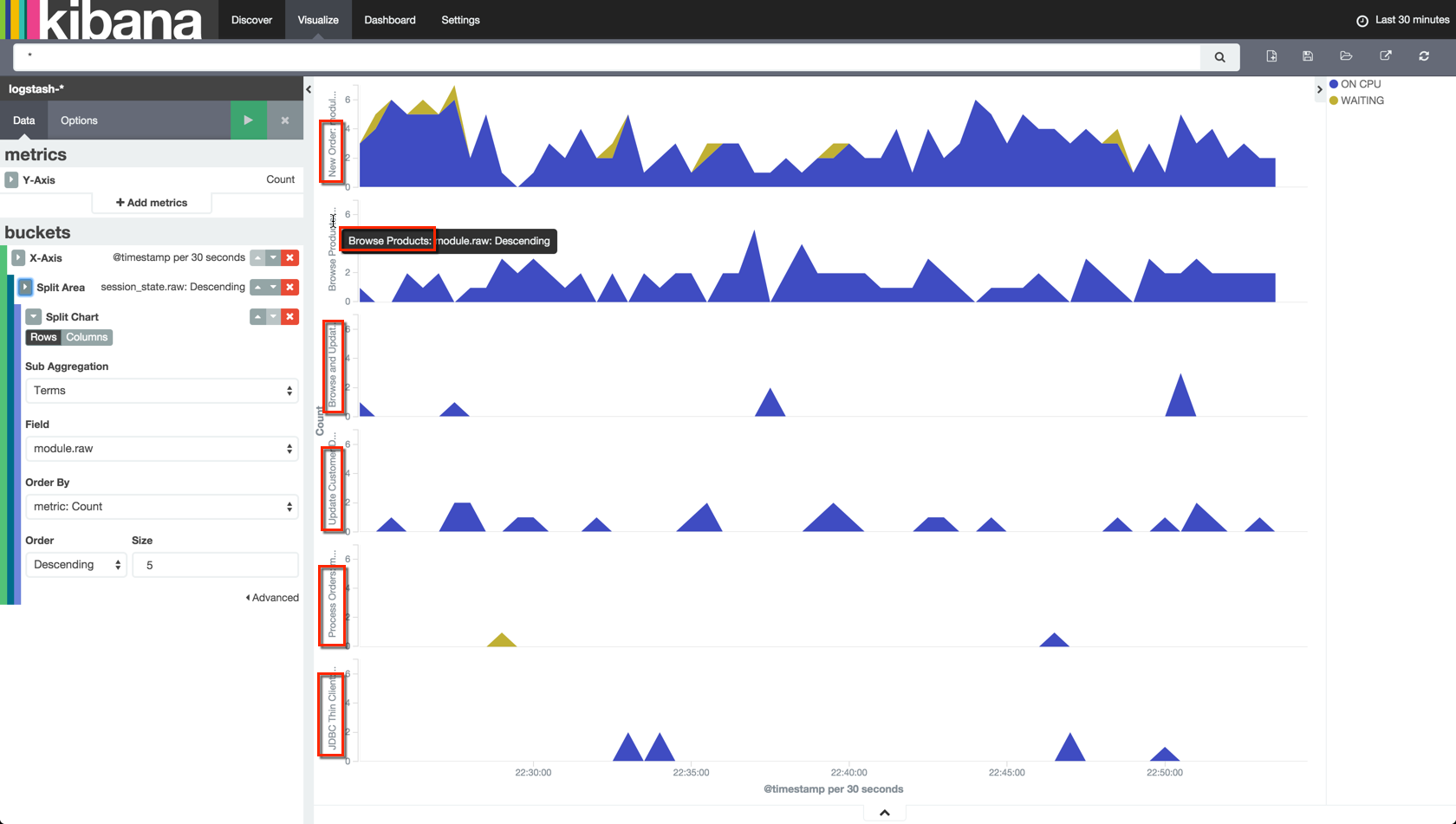 Visualising Oracle Performance Data with the Elastic Stack