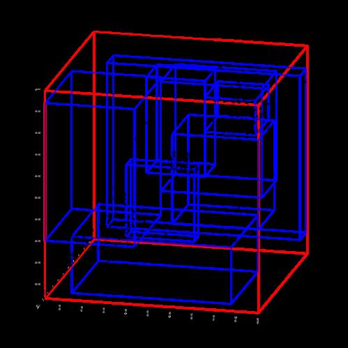 reprsentation-graphique-R-Tree.png
