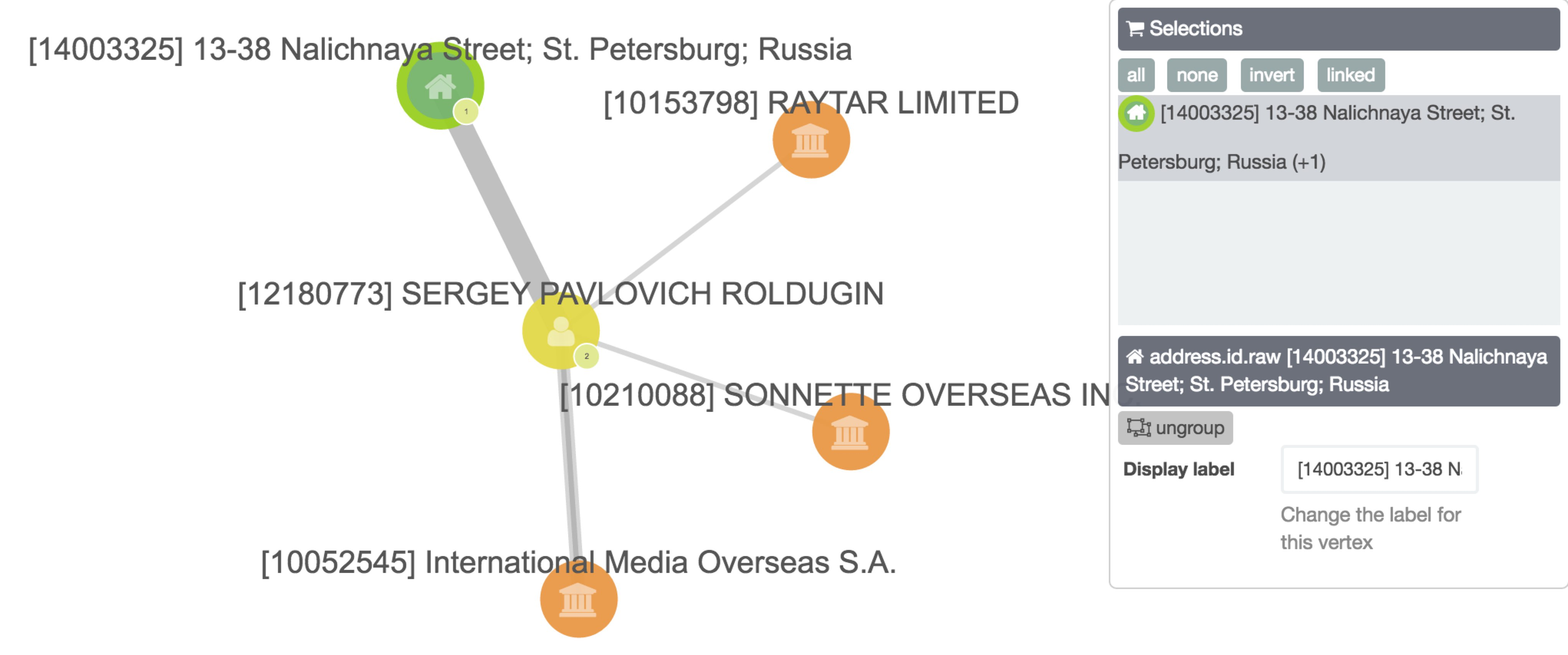 panama-papers-grouping-vertices.jpg