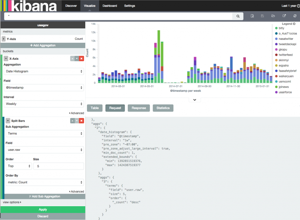 Kibana, Aggregation Execution Order, and You | Elastic Blog