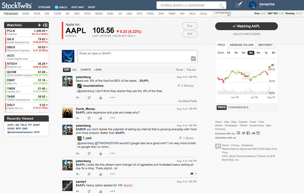 StockTwits-$AAPL-screenshot.jpg