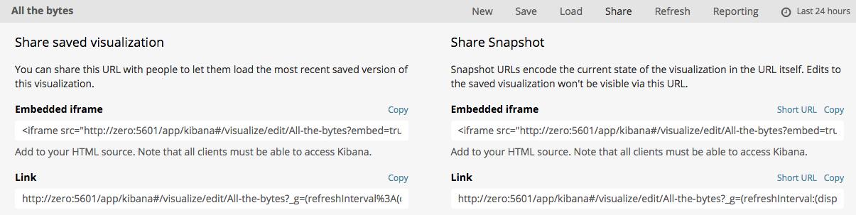 Sharing UI