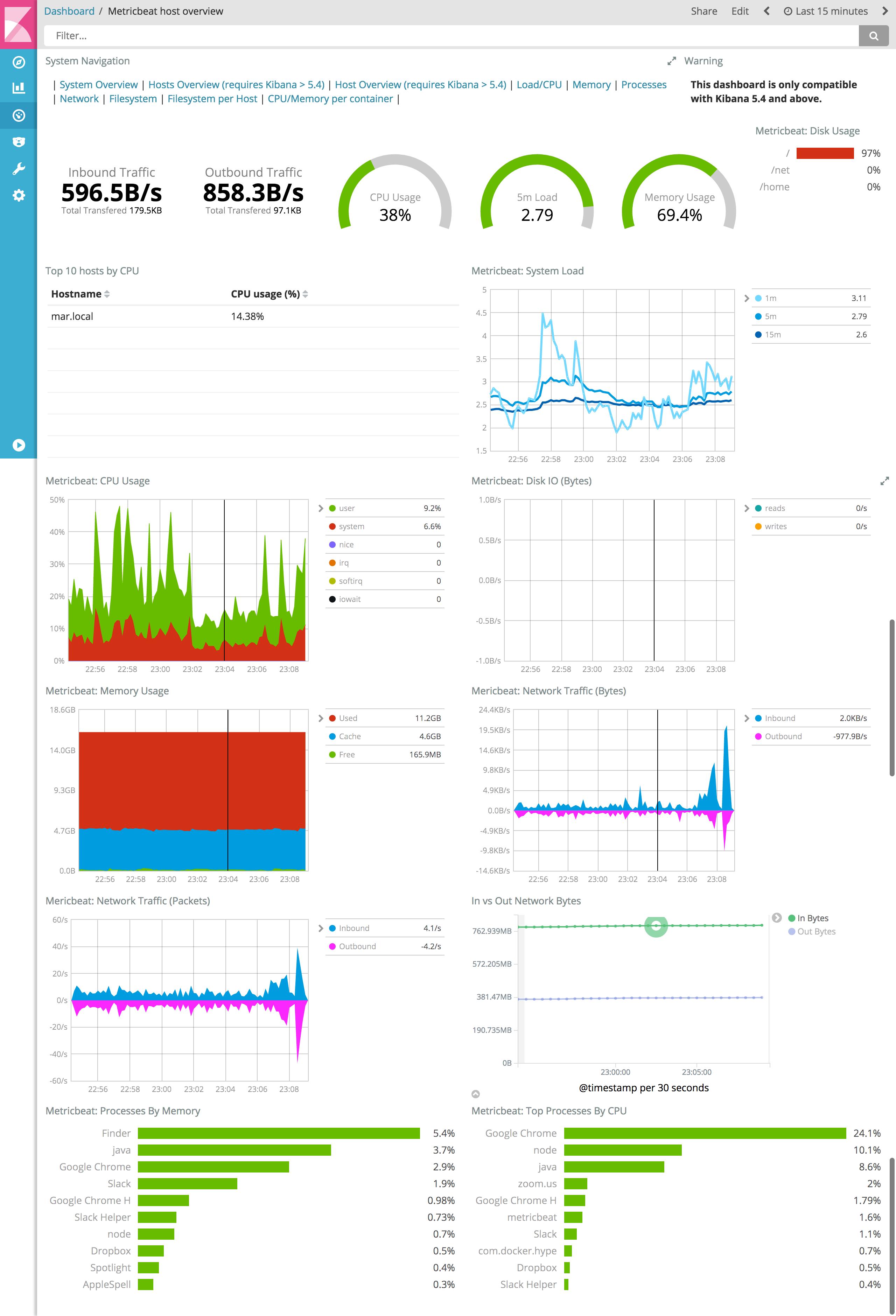 Metricbeat host overview Kibana (1).png