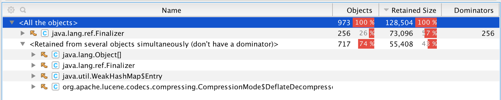 yourkit-deflatecompression.png