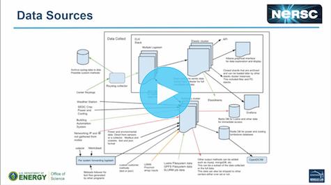 nersc-elasticsearch-data-sources-supercomputer-metrics.jpg