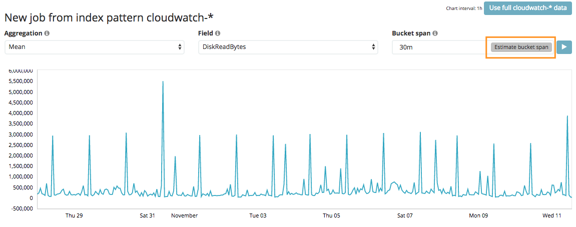 new-machine-learning-job-elasticsearch-cloudwatch.png