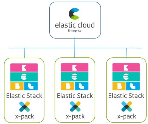 scaling_ece