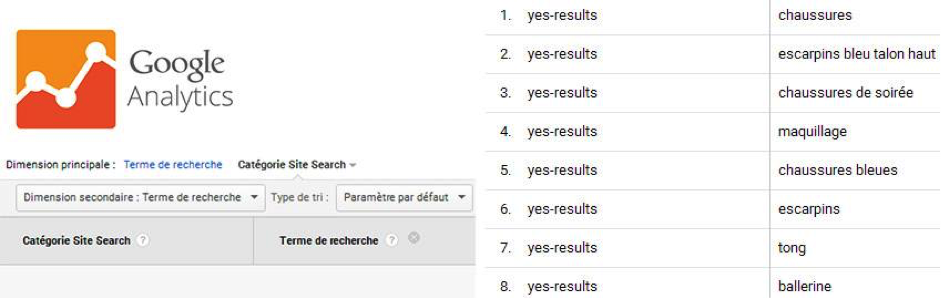 cendyon google analytics.png