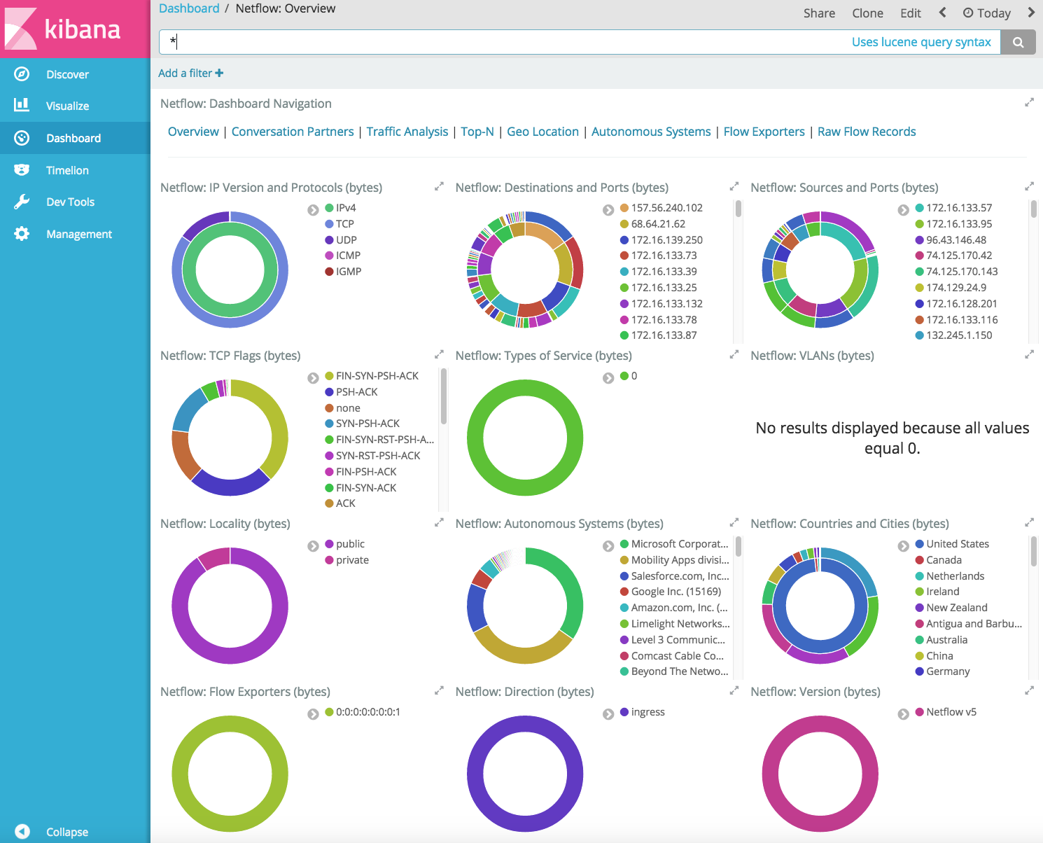 netflow-overview.png
