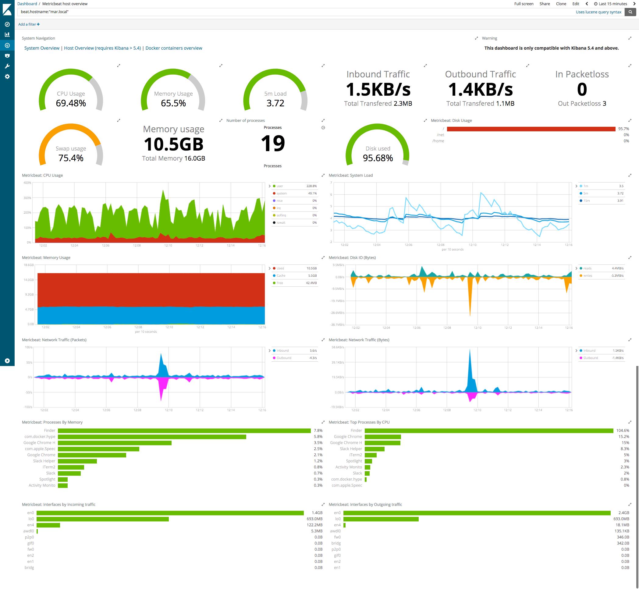 metricbeat_system_dashboard.png